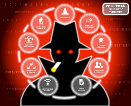 denial: Nine most severe future Information security threats in a circle with a fierce hacker in the background Stock Photo