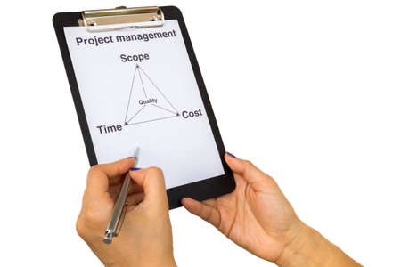 constraint: Project management triangle with female hand and pen