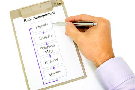 identify: Hand pointing a ball pen at the box which says Identify on a paper in a clipboard explaining the risk management process Stock Photo