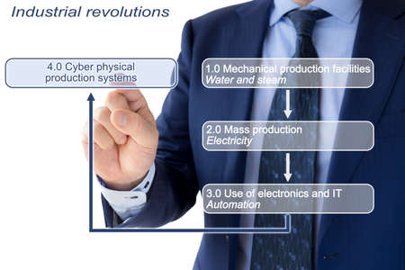 revolutions: Industry 4.0 concept illustration infographic industrial revolutions with a businessman in a blue suit pointing at the box with the explanation of Industry 4.0 Stock Photo