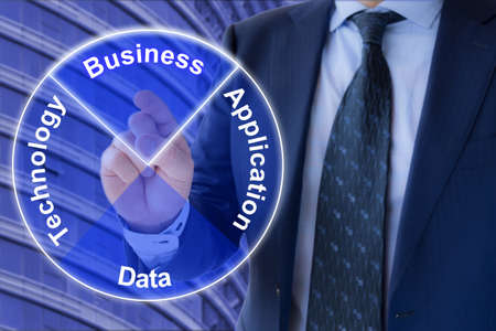 domains: The four Enterprise Architecture domains Business,Technology,Data and Application presented by a businessman in a suit in front of an office building