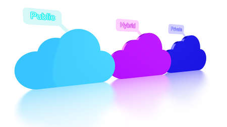 saas: Cloud computing concept 3D illustration showing 3 different cloud types private,public and hybrid Stock Photo