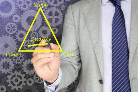 Een zakenman in een grijs pak onderstreept het woord kwaliteit in het project management driehoek van de kosten, omvang en tijd Stockfoto