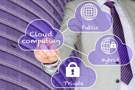 private public: Cloud computing concept, businessman presents the 3 different cloud types private,public and hybrid