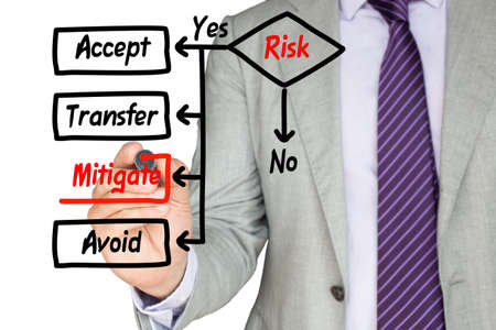 mitigate: Hand draws flowchart with risk assessment on a clipboard on white Stock Photo