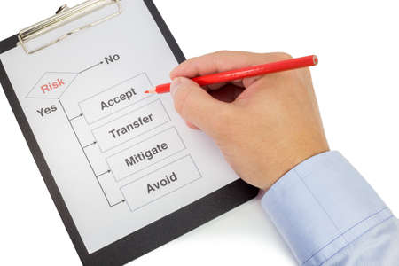 Hand draws flowchart with risk assessment on a clipboard on white Standard-Bild