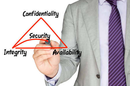 CIA: The basic concept of information security the CIA triangle illustrated by an IT expert