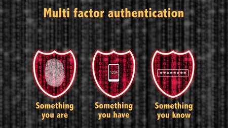 Multi factor authentication concept with three shields on a grey datastream and the phrase something you know , have are and a mobile , password and fingerprint icon Reklamní fotografie