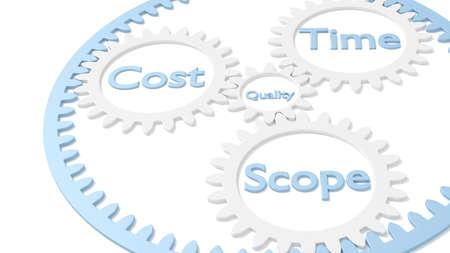 プロジェクト管理の 3 D 図で三角形のコスト時間範囲と品質との関係を示すプラネタリ ・ ギア