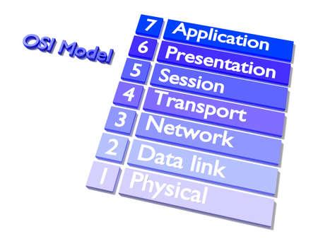 Explanation of the OSI model in blue on white flat design 3D illustration Standard-Bild