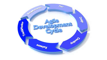 The six stages of the agile development cycle in a blue circular diagram software engineering concept 3D illustration
