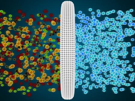 filtro de partículas abstractas, filtrado