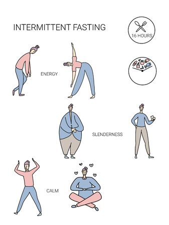 Intermittent fasting. A woman, practicing intermittent fasting, reduces weight, fights depression, increases overall tone. EPS 10 vector illustration