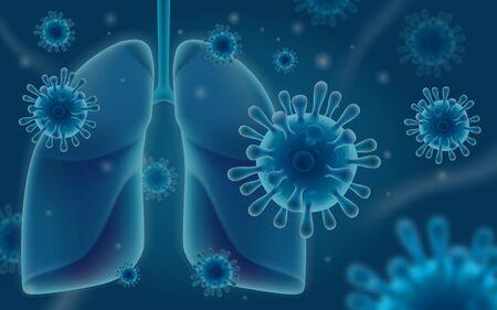 Coronavirus attacks the human lungs.