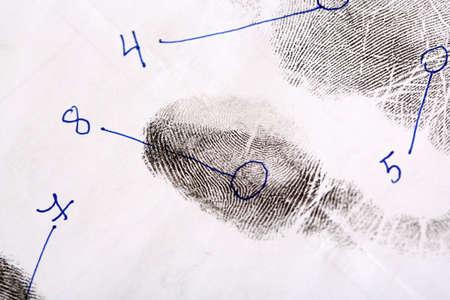 uccidere: Impronte digitali close-up isolato su bianco