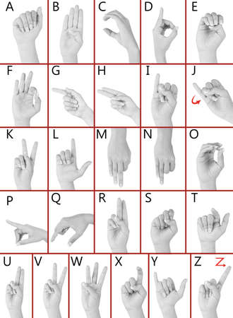 fingerspelling: Finger Spelling the Alphabet in American Sign Language (ASL). Alphabet