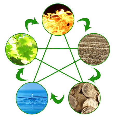 Collage of Feng Shui destructive cycle with five elements (water, wood, fire, earth, metal) Foto de archivo