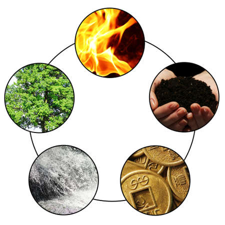 5 요소 (물, 나무, 화재, 지구, 금속)와 풍수 파괴적인 사이클의 콜라주