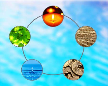 Collage van Feng Shui destructieve cyclus met vijf elementen (water, hout, vuur, aarde, metaal) Stockfoto