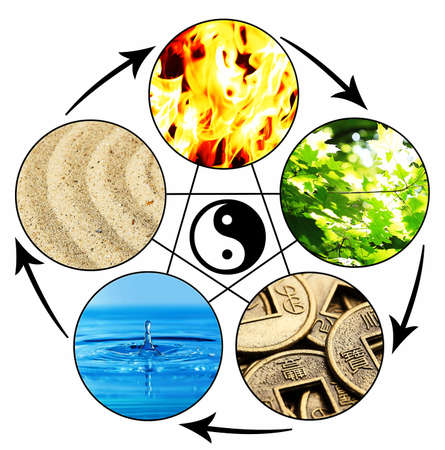 Collage of Feng Shui destructive cycle with five elements (water, wood, fire, earth, metal) Stockfoto