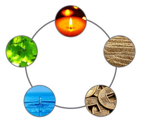 elementos: Collage de Feng Shui ciclo destructivo con cinco elementos (agua, madera, fuego, tierra, metal)