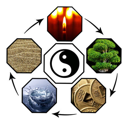 feng shui: Collage of Feng Shui destructive cycle with five elements (water, wood, fire, earth, metal) Stock Photo