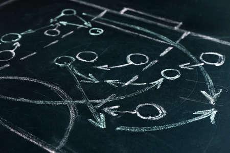 planen: Scheme Basketball-Spiel auf Tafel