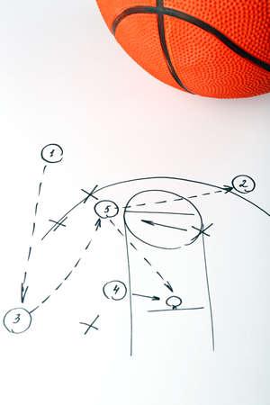 instruction sheet: Scheme basketball game on sheet of paper with basketball, closeup