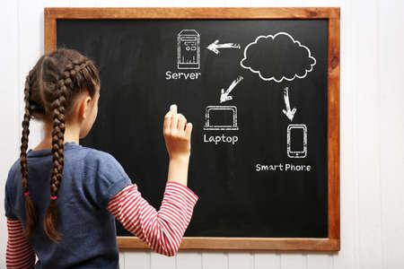 cloudshape: Girl drawing cloud network on the chalkboard