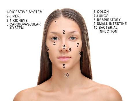 Young woman with acne face map on white background. Skin care concept