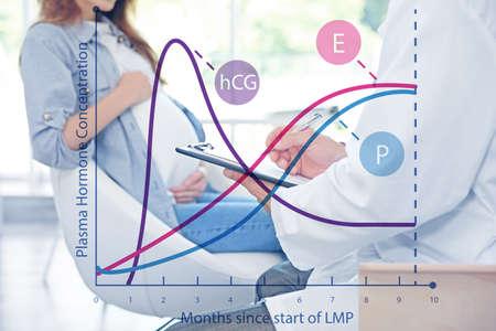 Concetto di assistenza sanitaria. Grafico delle variazioni dei livelli ormonali durante la gravidanza e della donna con ginecologo sullo sfondo Archivio Fotografico