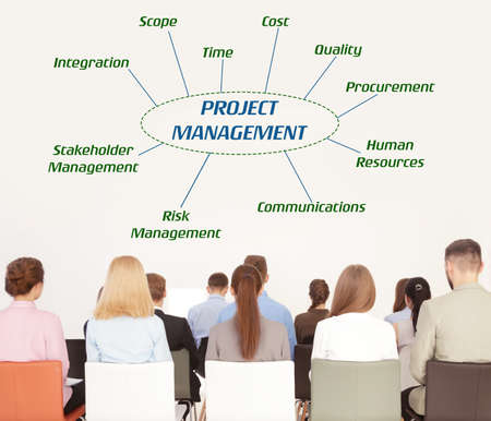 Project management concept. People on business training in office Stock Photo