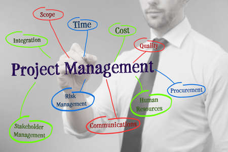 Business concept. Man presenting scheme of PROJECT MANAGEMENT on virtual screen