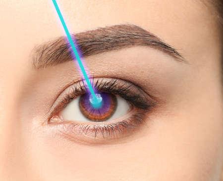 Laser et jeune femme, gros plan des yeux. Ophtalmologiste en visite pour correction de la vue