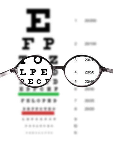 Visión clara de la tabla optométrica a través de gafas. Consulta de oftalmólogo