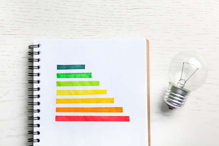 Notebook with energy efficiency rating chart and light bulb on white wooden background, flat lay