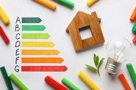 Flat lay composition with energy efficiency rating chart, colorful markers, house figure and light bulb on white background