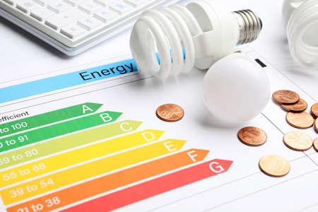 Tabla de clasificación de eficiencia energética, monedas y bombillas, primer plano