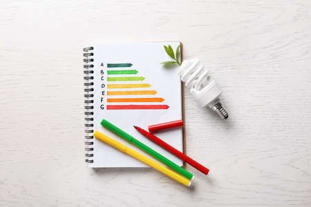 Flat lay composition with energy efficiency rating chart, colorful markers and fluorescent light bulb on white wooden background