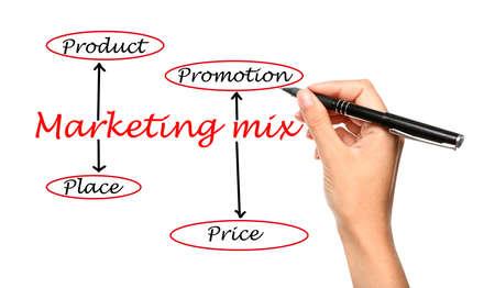 Marketing mix concept. Woman drawing 4P scheme on white background, closeup