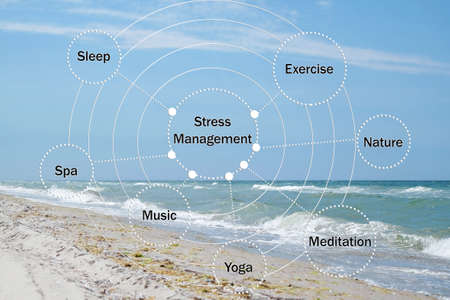 Stress management techniques scheme and landscape with sea on background
