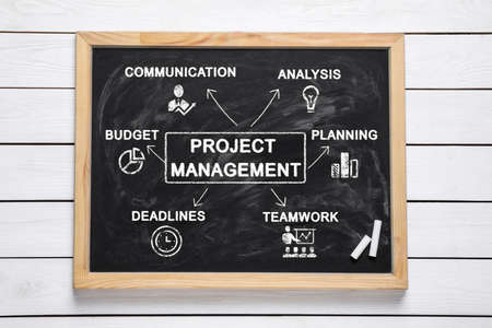 Chalkboard with project management scheme on white wooden background, top view