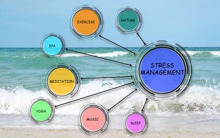 Stress management techniques scheme and seascape on background