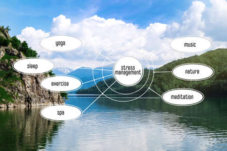 Stress management techniques scheme and view of lake surrounded by mountains on background