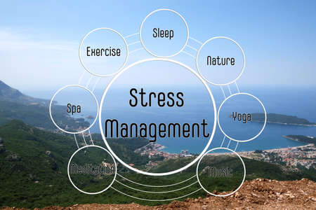 Stress management techniques scheme and mountain landscape with sea on background