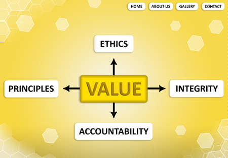 Website page with scheme of moral values