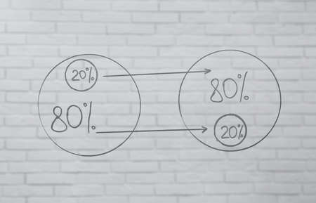 80/20 rule representation written on glass board white against brick wall. Pareto principle concept Reklamní fotografie