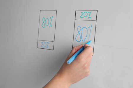 Woman writing 80/20 rule representation on flip chart board, closeup. Pareto principle concept