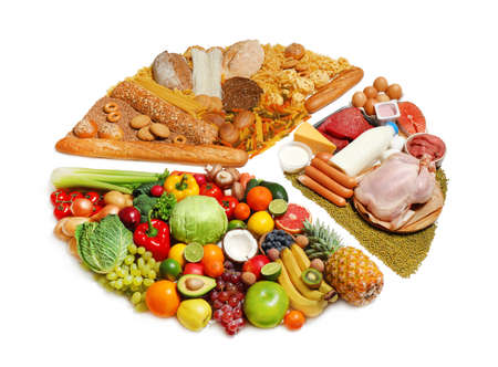 Food pie chart on white background. Healthy balanced diet