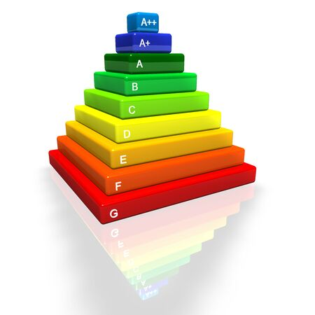 electricity prices: Energy Performance Certificate pyramid Stock Photo